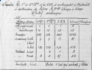 accident-10-nov-1918-peut-etre-blessure-joseph