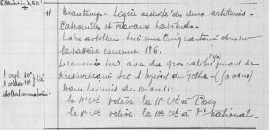 activite-11-mars-1918-avec-blesses